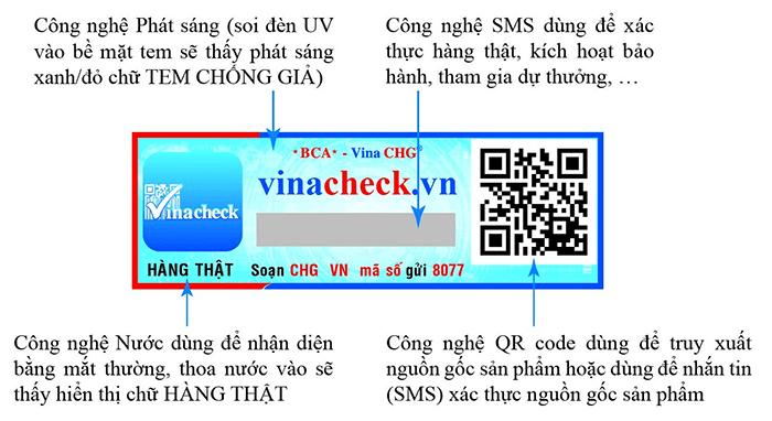 Các tính năng của tem chống hàng giả điện tử SMS